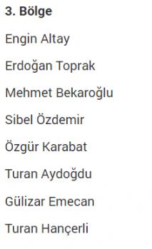 CHP'nin İstanbul, Ankara ve İzmir'deki Bölge Bölge Milletvekili Adayları