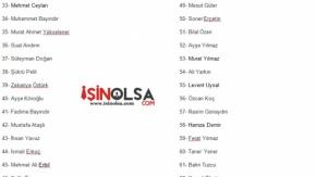Vatandaşlıktan Atılacak 130 FETÖ'cünün İsim Listesi