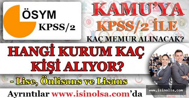 KPSS 2016/2 Memur Ataması Hangi Kurum Kaç Memur Alacak
