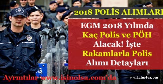 2018 Yılında Kaç Polis ve PÖH Alınacak? İşte Rakamlarla 2018 Yılı Polis Alımları