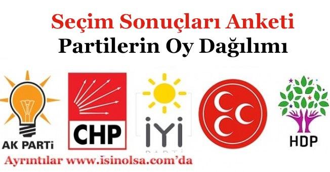 2018 Milletvekili Seçim Sonuçları Anketi! AKP, CHP, MHP, İYİ Parti, HDP Oy Oranları