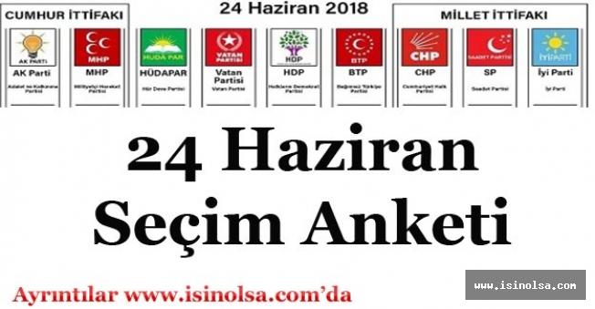 2018 Seçim Anketleri Sonuçları! Partilerin Oy Oranları