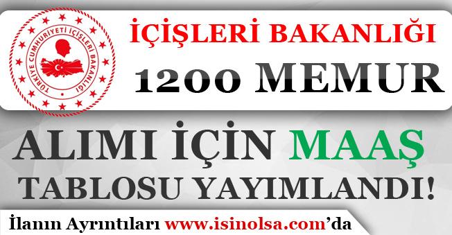 İçişleri Bakanlığı 1200 Memur Alımı Maaş Tablosu Yayımlandı! Kadroya Göre Maaşlar