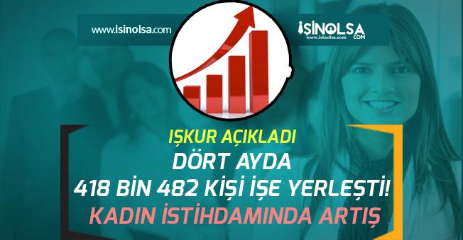 İŞKUR Açıkladı! Dört Ayda 418 Bin 482 Kişi İşe Yerleşti! Kadın İstihdamında Artış