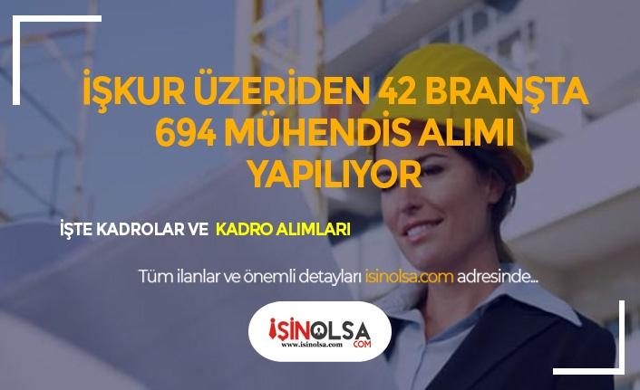 Bayramdan Sonra İŞKUR Üzerinden 42 Farklı Branşta 694 Mühendis Alınıyor