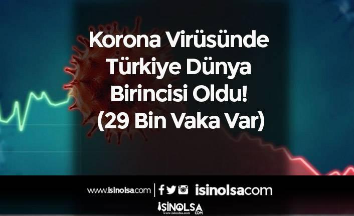 Korona Virüsünde Türkiye Dünya Birincisi Oldu! (29 Bin Vaka Var)