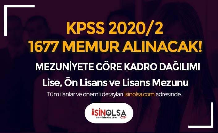 KPSS 2020/2 Tercihleri İle 1677 Memur Alımı! Kadrolar Belli Oldu!