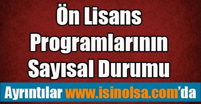 Ön Lisans Programlarının Sayısal Durumu