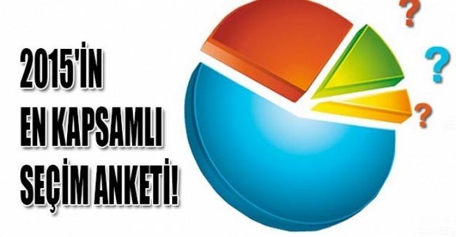 5-13 Eylül Seçim Anket Sonuçları Açıklandı! Ak Parti,CHP,MHP ve HDP Yüzde Kaç Oy Aldı