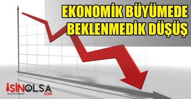 Ekonomik Büyümede Beklenmedik Düşüş