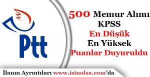 PTT 500 Memur KPSS En Düşük ve En Yüksek Puanları Duyuruldu