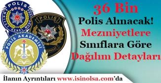 EGM 36 Bin Polis Alacak! Mezuniyetlere ve Sınıflara Göre Polis Kadrosu Dağılımı Nedir?