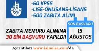 İBB 500 Zabıta Memuru Alımına 30 Bin Başvuru Yapıldı! Son Başvuru 15 Ağustos!