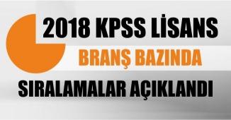 KPSS Branş Bazında Sıralamalar Erişime Açıldı