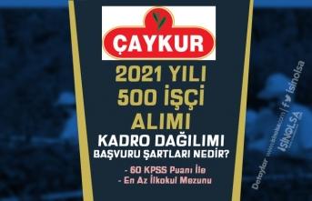 ÇAYKUR İşçi Alımı 2021 Başvuru Başlıyor! 500 Boş Kadro - KPSS 60 ve KPSS siz