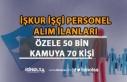 İŞKUR'dan Özel Sektöre 50 Bin - Kamu'ya...