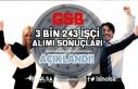 GSB 3 Bin 243 Sürekli İşçi Alımı Sonuçları...