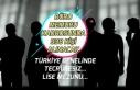 Büro Memuru Kadrosunda 938 Personel Alınacak! Türkiye...