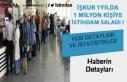 İŞKUR Verileri Açıkladı! 1 Yılda 1 Milyon Kişi...