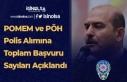 POMEM ve PÖH Polis Alımına Toplam Başvuru Sayıları...