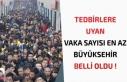 Tedbirlere Uyan, Vaka Sayısı En Az Büyükşehir...