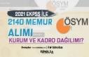 2021 EKPSS İle 2140 Memur Alımı Kadroları ve Kurum...