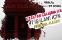 Akbank Uzaktan Çalışma İle 47 Personel Alımı...