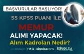 KPSS En Az 55 Puan İle Belediye Lisans Mezunu Memur Alımı Başlıyor!