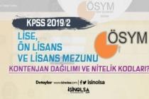 KPSS 2019/2 Lise, Ön Lisans ve Lisans Kontenjan Dağılımı ve Nitelik Kodları