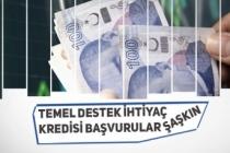 Temel Destek İhtiyaç Kredisi 10 Bin Tl Başvuranlar 3 Bin Tl Onaylanıyor!