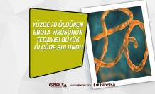 Yüzde 70 Öldüren Ebola Virüsünün Tedavisi Büyük Ölçüde Bulundu