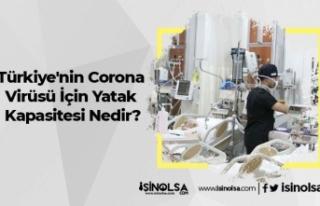 Türkiye'nin Corona Virüsü İçin Yatak Kapasitesi...