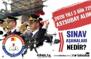Jandarma ve Sahil Güvenlik 2020 Yılı 3 Bin 725...