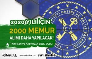 Maliye Bakanlığı 2020 Yılı İçin 2000 Memur...