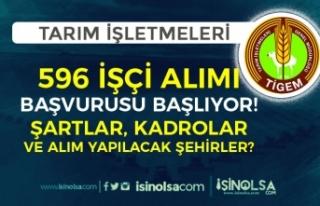 TİGEM 596 İşçi Alımı İŞKUR'da Başlıyor!...