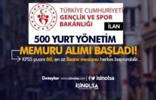 Gençlik ve Spor Bakanlığı KYK 500 Yurt Yönetim...
