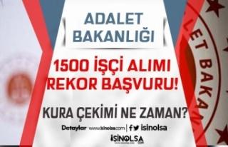 Adalet Bakanlığı 1500 İşçi Alımında Rekor...