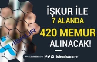 İŞKUR İle 7 Farklı Alanda KPSS siz 420 Memur Alınacak...