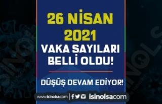 Düşüş Devam Ediyor! 26 Nisan 2021 COVİD - 19...
