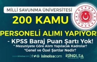 MSÜ 2021 Yılı 200 Kamu Personeli Alımı Yapıyor!...