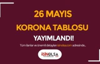26 Mayıs Koronavirüs Tablosu Yayımlandı! Vaka...