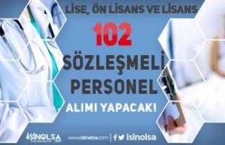 Gaziantep Üniversitesi 102 Sözleşmeli Personel...