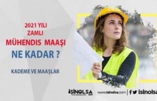 2021 Mühendis Maaşlarının Güncel Miktarı
