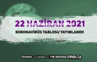 Sağlık Bakanlığı 22 Haziran Koronavirüs Tablosunu...