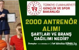 GSB 2021 Yılı 2000 Antrenör Alımı Başvuru Şartları...