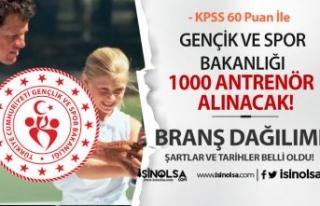 GSB 2021 yılı 60 KPSS İle 1000 Antrenör Alımı...
