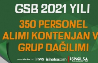 GSB 350 Personel Alımı Kontenjan Antrenör ve Spor...