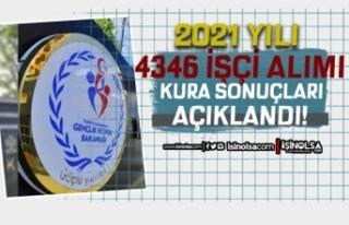 2021 Yılı GSB 4346 Sürekli İşçi Alımı Kura...