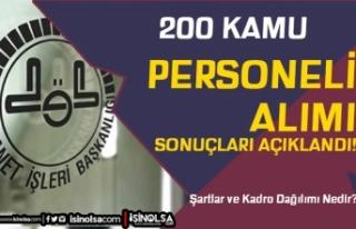 DİB 200 Din Görevlisi Alımı Sınav yeri ve Tarihi...