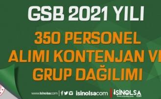 GSB 350 Personel Alımı Kontenjan Antrenör ve Spor Uzmanı Grupları Nedir?